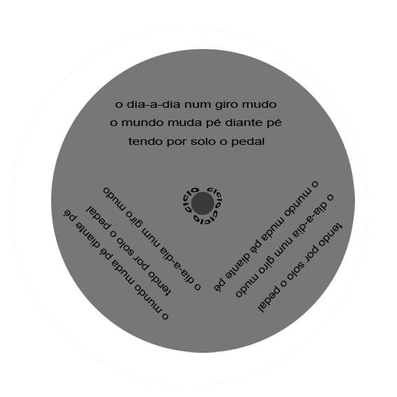 poesia para rodas